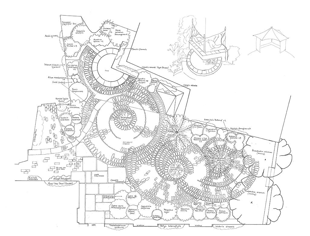Cornish swirl garden design plan