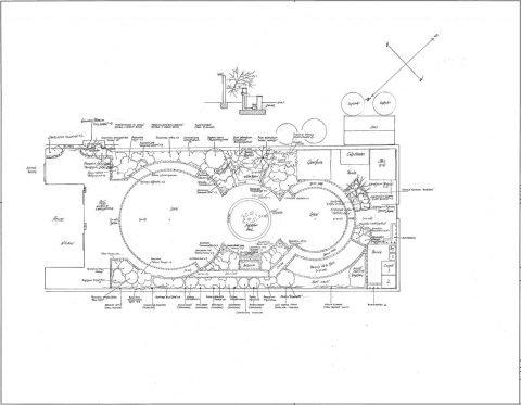 Walled Garden Outline Planting Plan